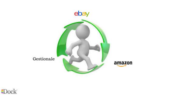 sincronizzare-magazzino-marketplace